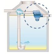 Regenwasser Reinigen